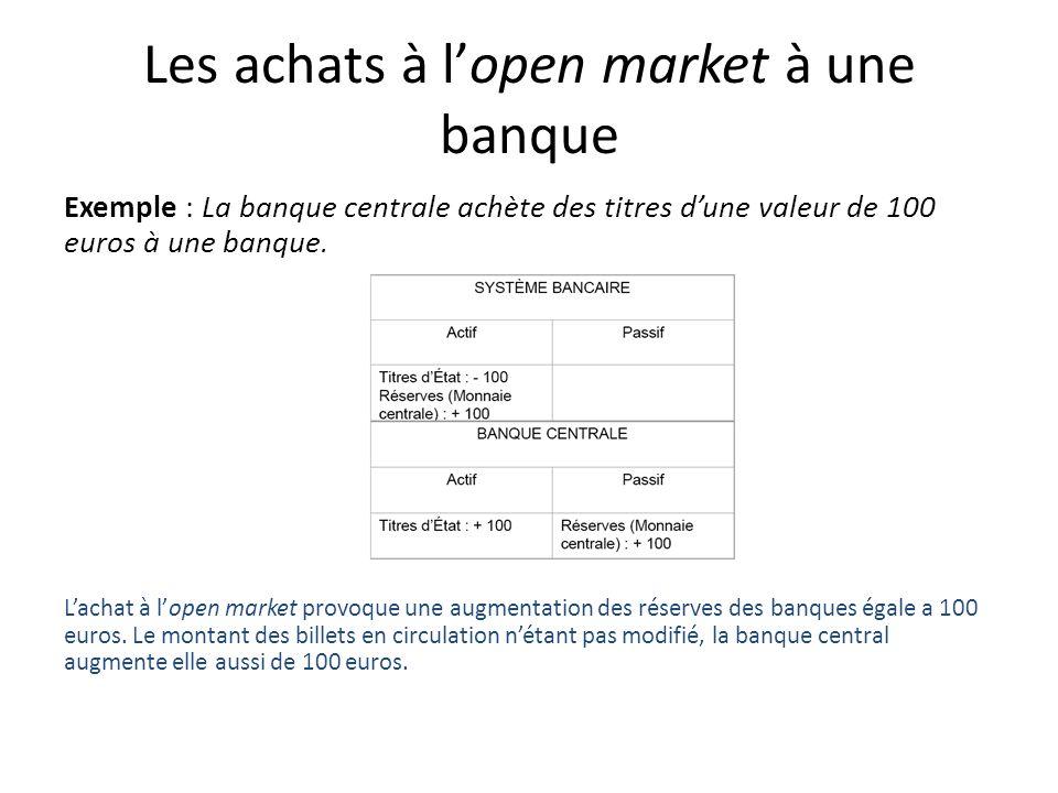 Les achats à l'open market à une banque