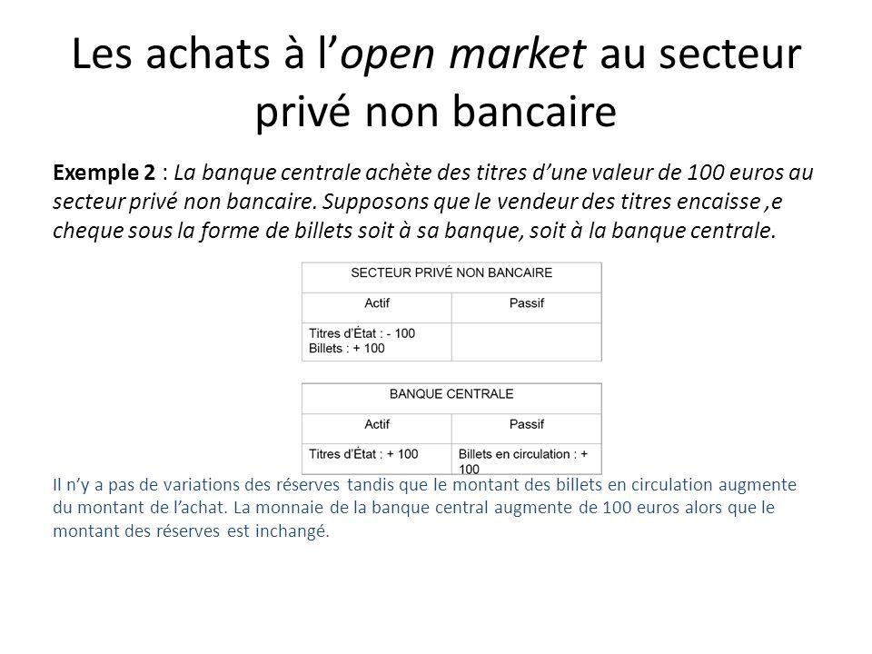 Les achats à l'open market au secteur privé non bancaire