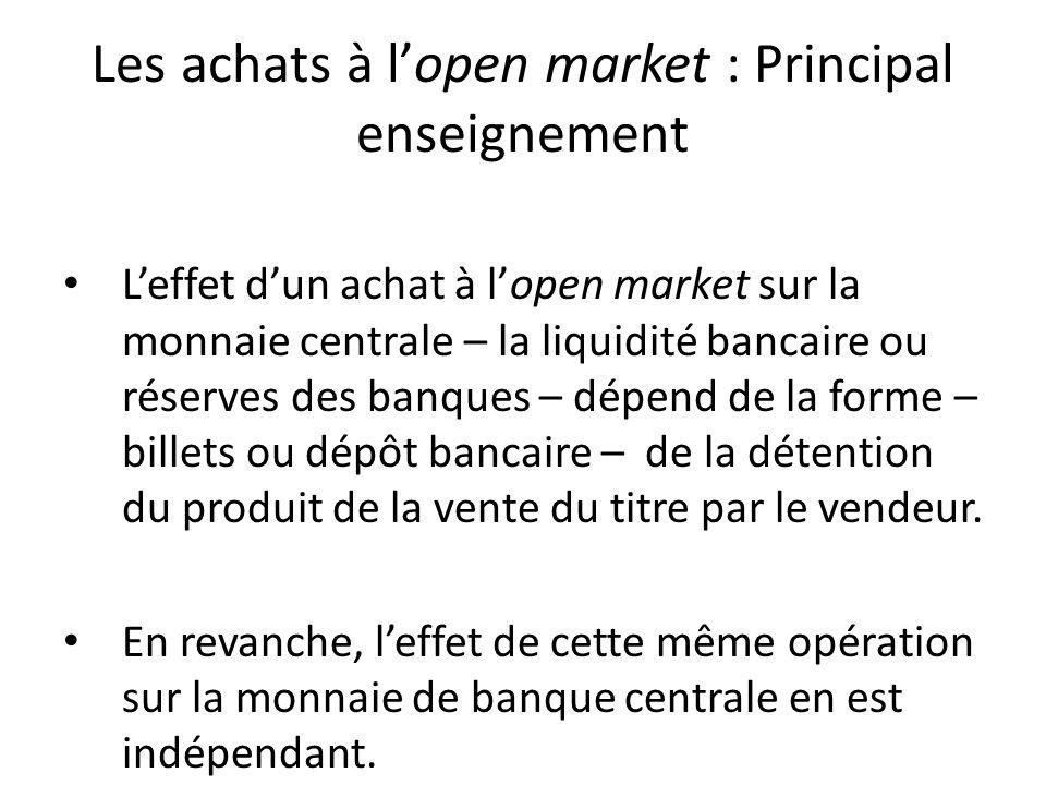 Les achats à l'open market : Principal enseignement