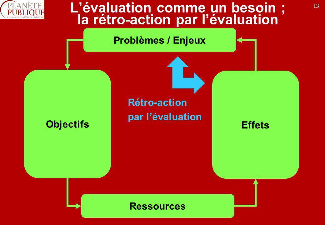 L'évaluation comme un besoin ; la rétro-action par l'évaluation