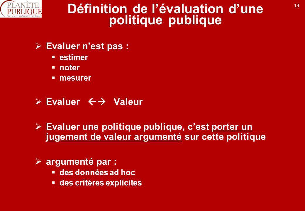 Définition de l'évaluation d'une politique publique