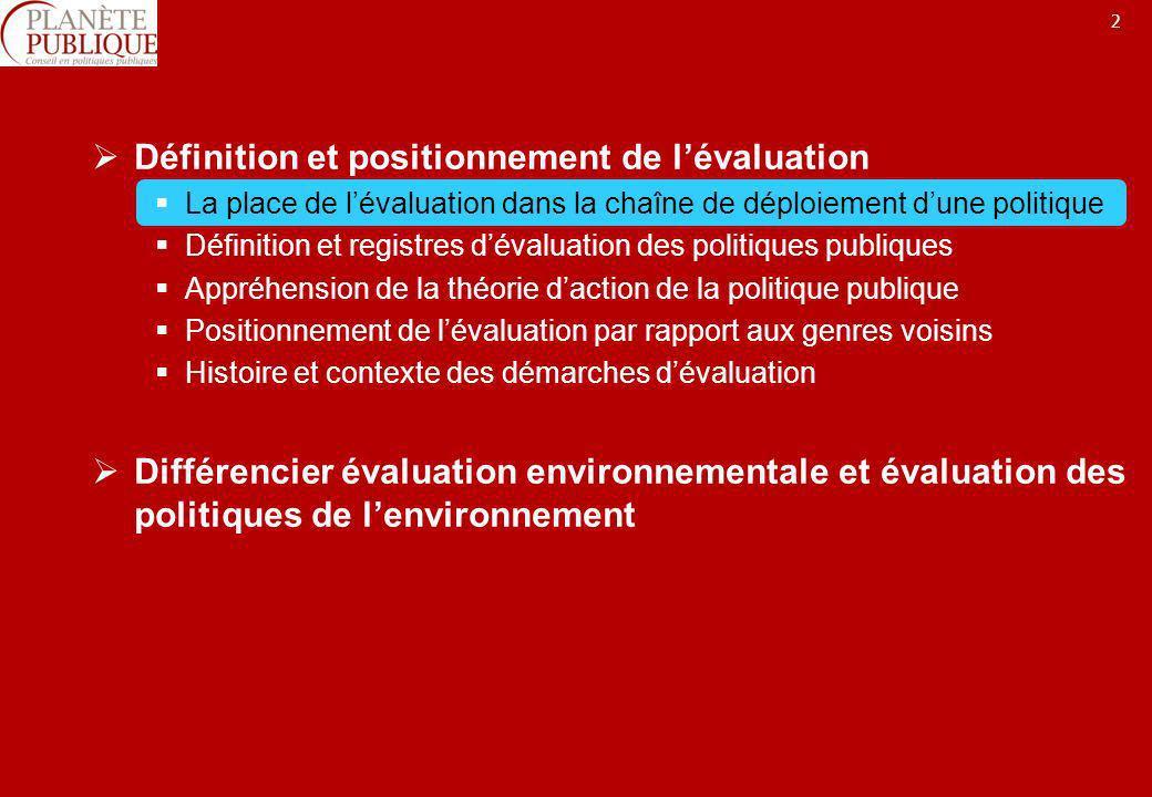 Définition et positionnement de l'évaluation