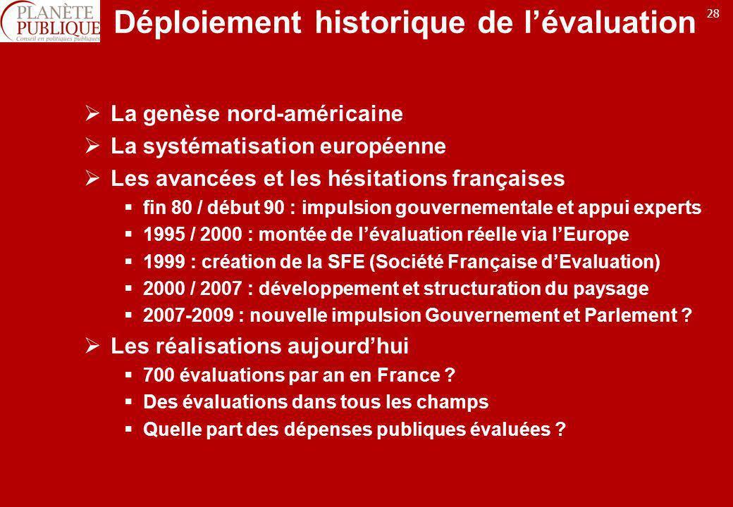 Déploiement historique de l'évaluation