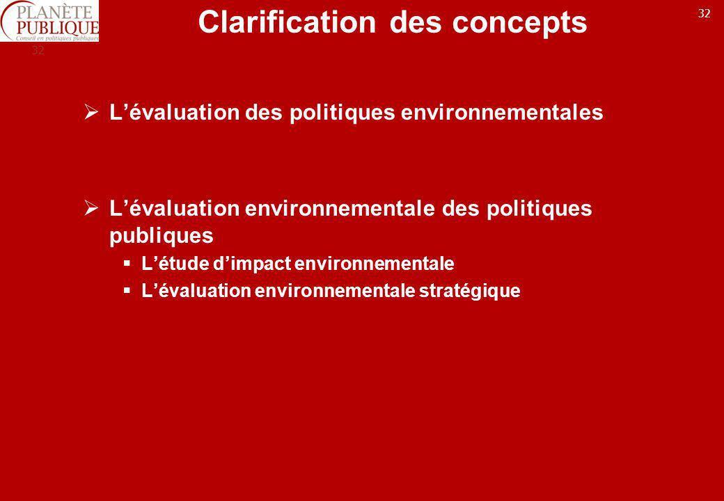 Clarification des concepts