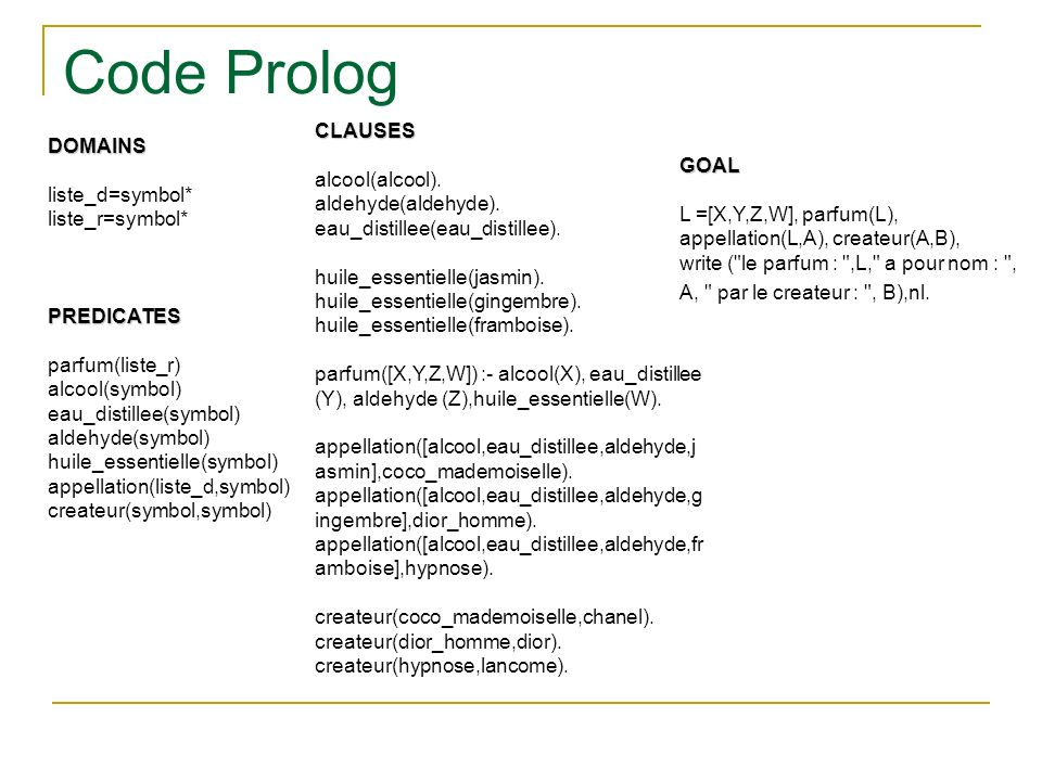 Code Prolog CLAUSES DOMAINS alcool(alcool). aldehyde(aldehyde). GOAL