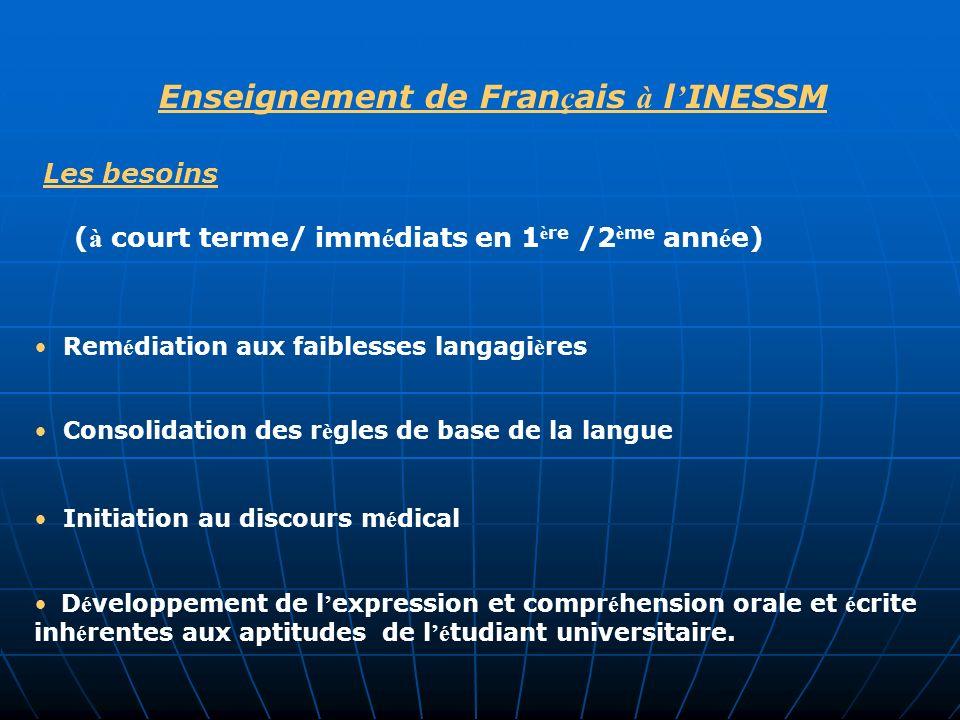 Enseignement de Français à l'INESSM