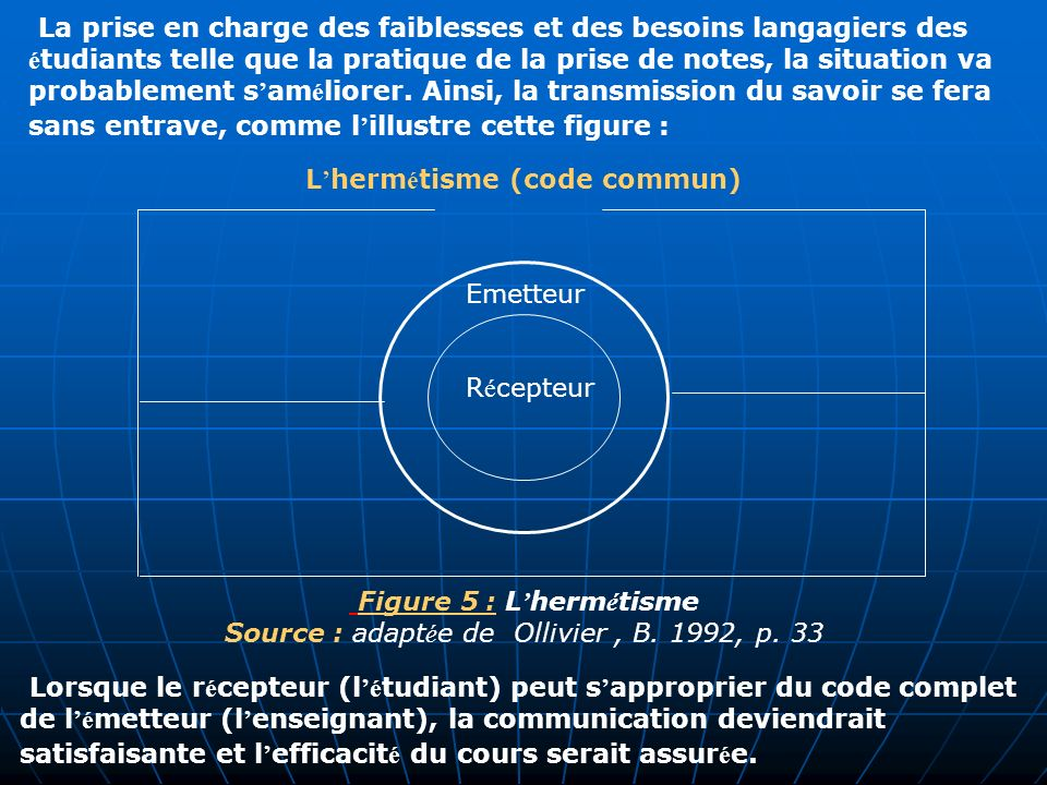 L'hermétisme (code commun)