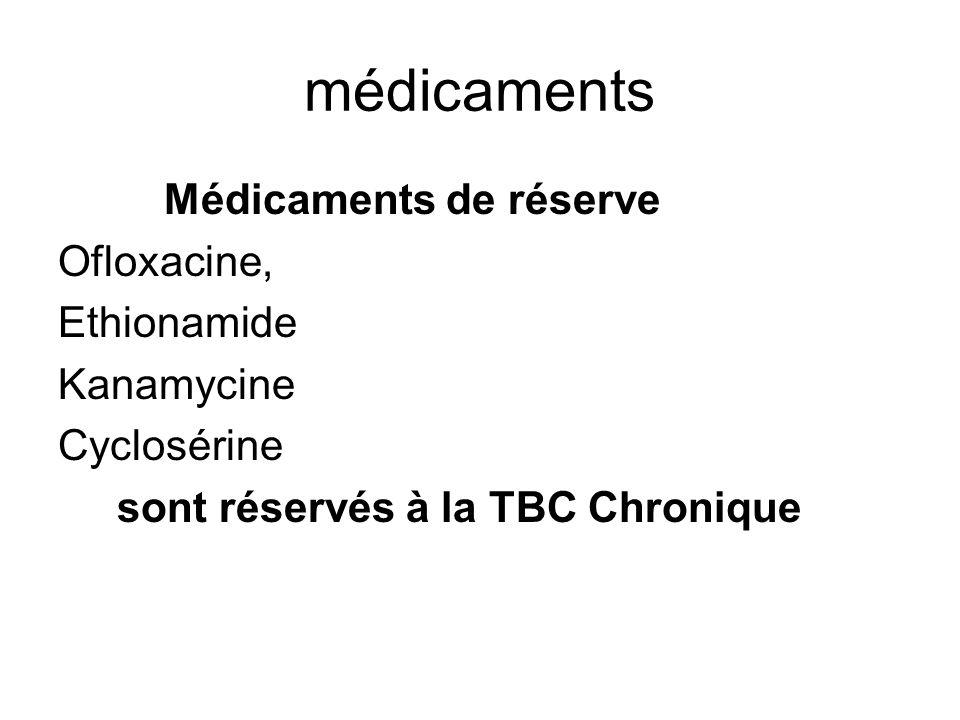 médicaments Médicaments de réserve Ofloxacine, Ethionamide Kanamycine