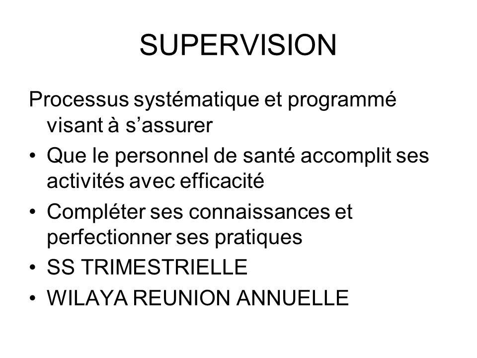 SUPERVISION Processus systématique et programmé visant à s'assurer