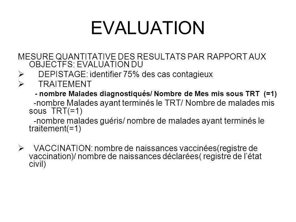 EVALUATION MESURE QUANTITATIVE DES RESULTATS PAR RAPPORT AUX OBJECTFS: EVALUATION DU. DEPISTAGE: identifier 75% des cas contagieux.