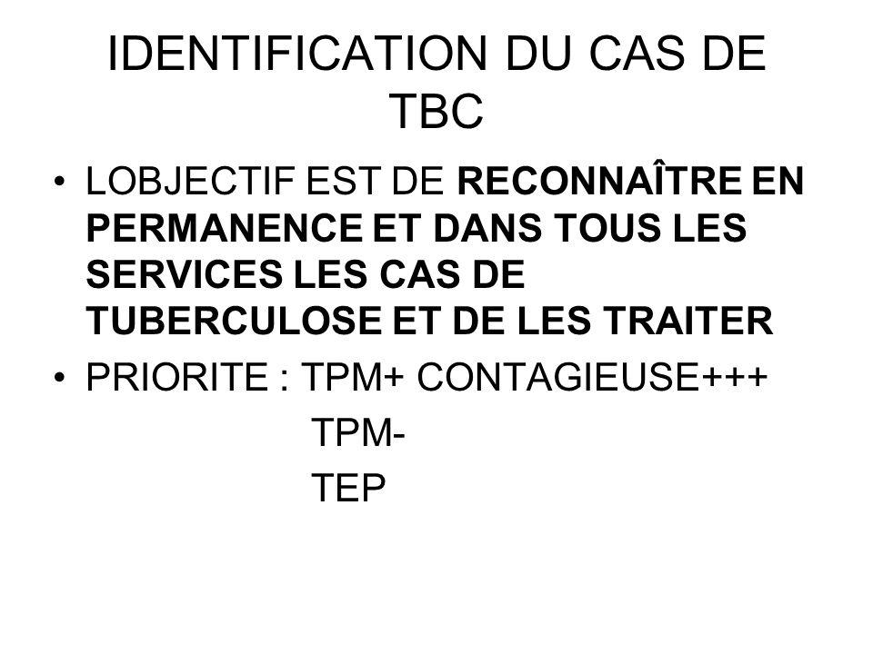 IDENTIFICATION DU CAS DE TBC