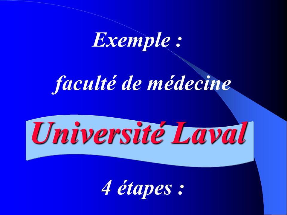 Exemple : faculté de médecine Université Laval 4 étapes :
