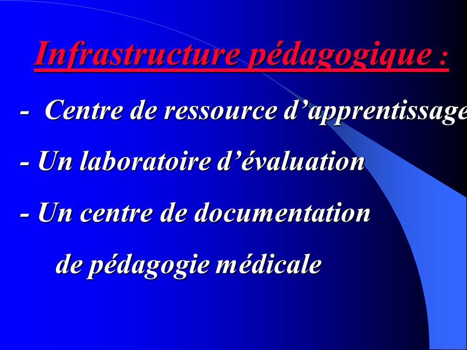 Infrastructure pédagogique :