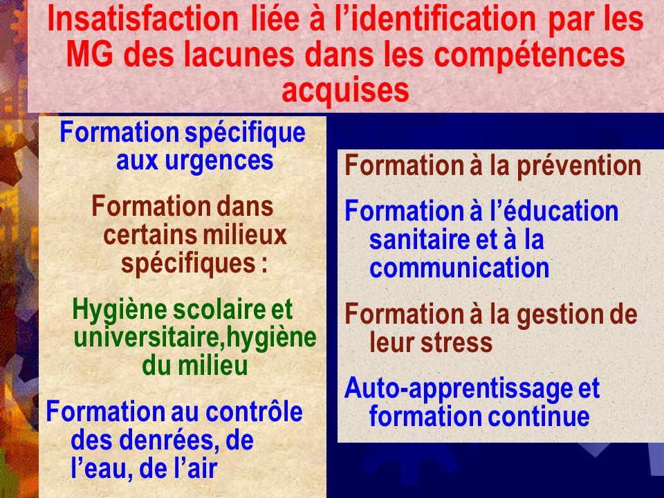 Insatisfaction liée à l'identification par les MG des lacunes dans les compétences acquises