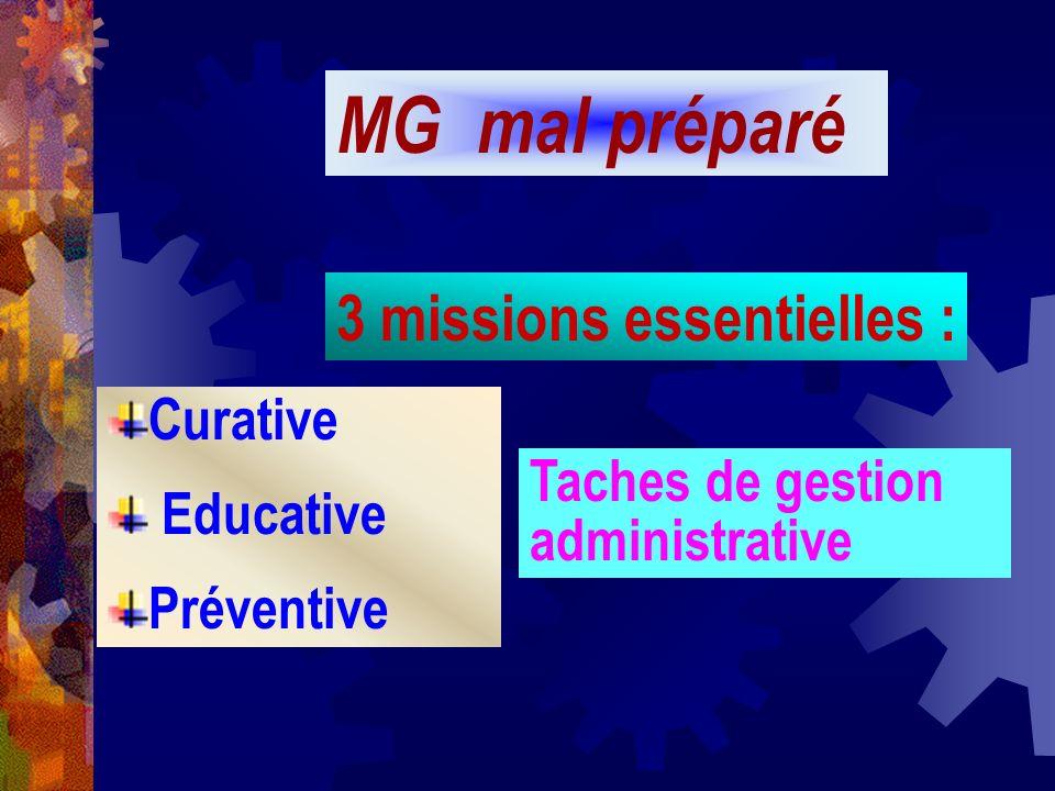 MG mal préparé 3 missions essentielles : Curative Educative