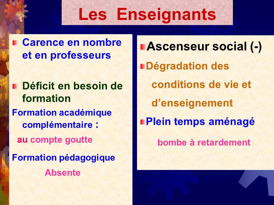 Les Enseignants Ascenseur social (-)