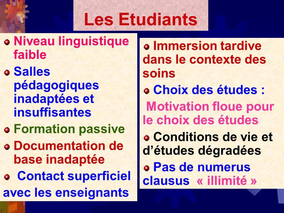 Les Etudiants Niveau linguistique faible