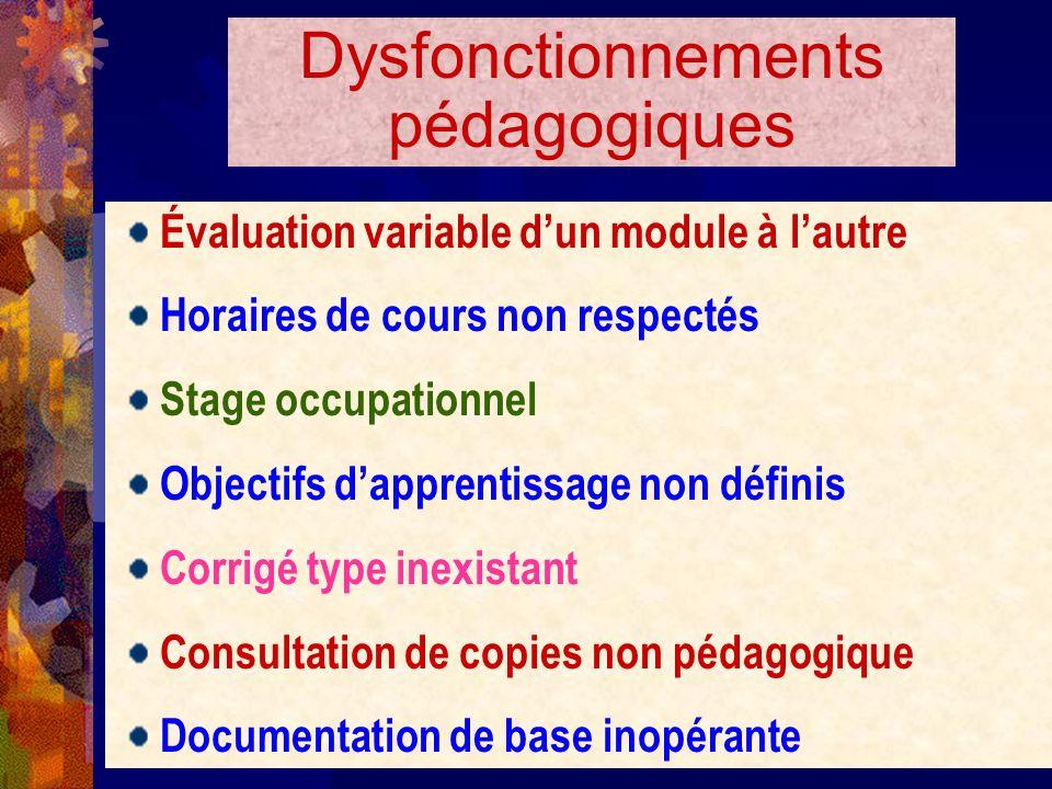 Dysfonctionnements pédagogiques