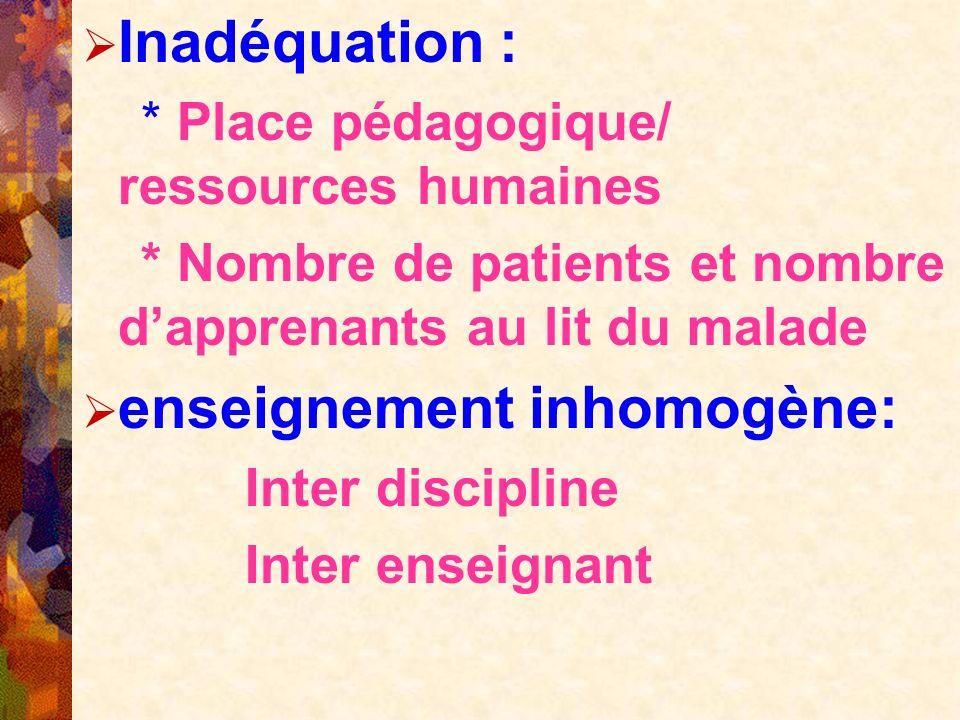 enseignement inhomogène: