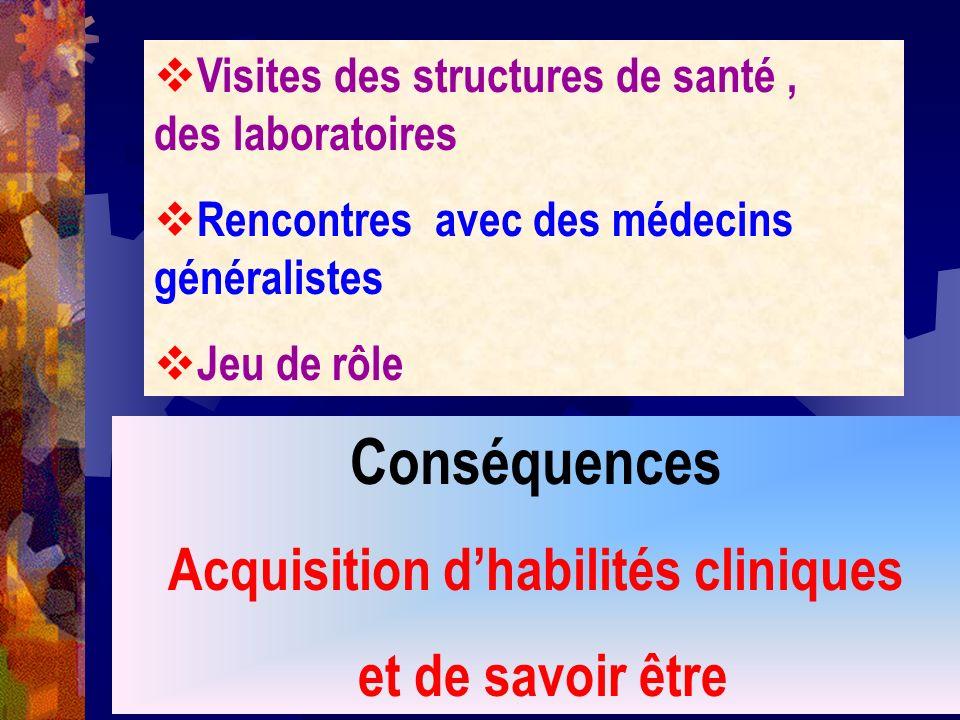 Acquisition d'habilités cliniques
