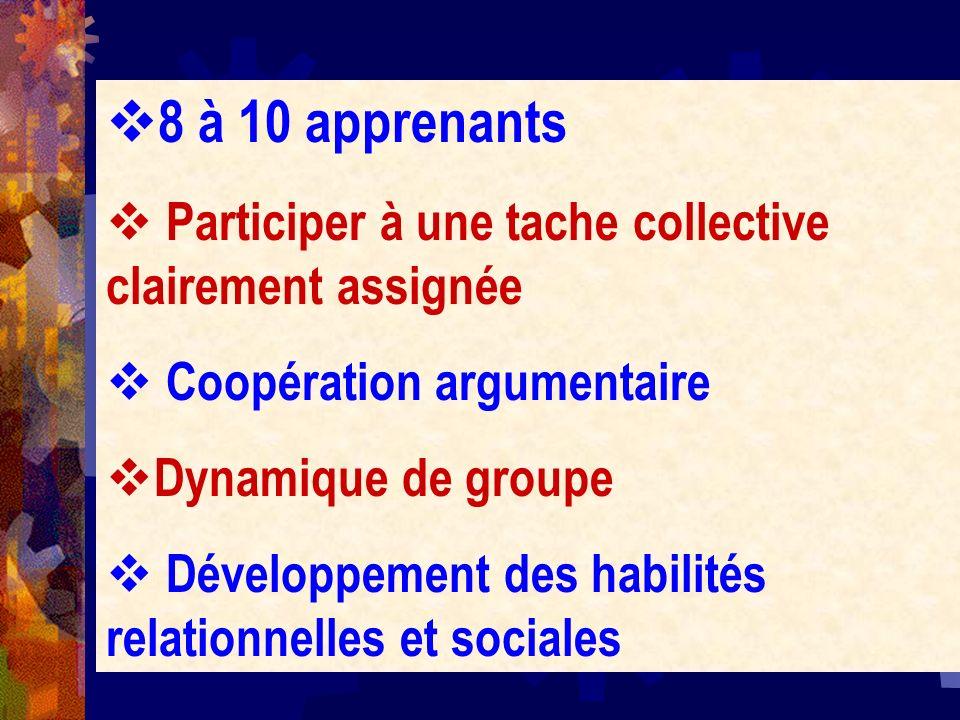 8 à 10 apprenants Participer à une tache collective clairement assignée. Coopération argumentaire.