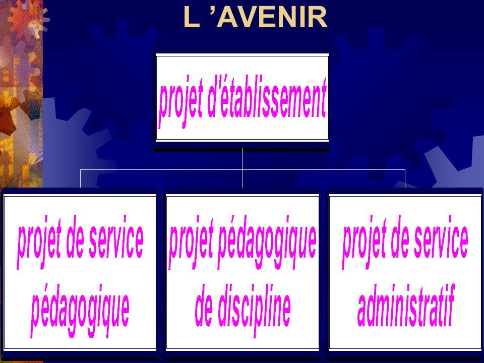 L 'AVENIR