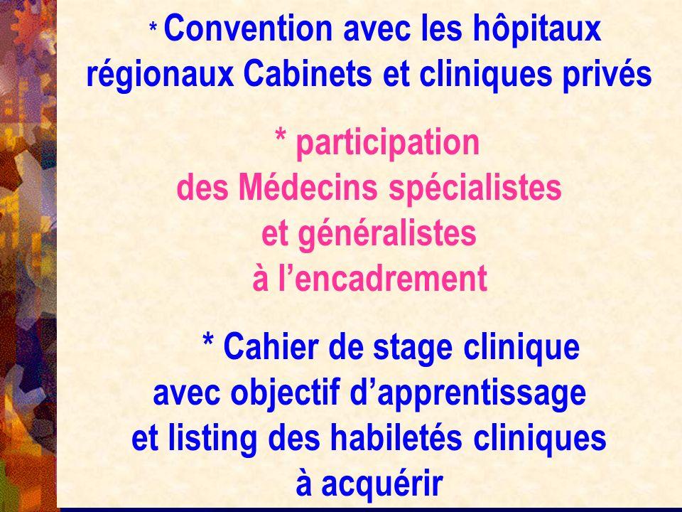 * Convention avec les hôpitaux régionaux Cabinets et cliniques privés