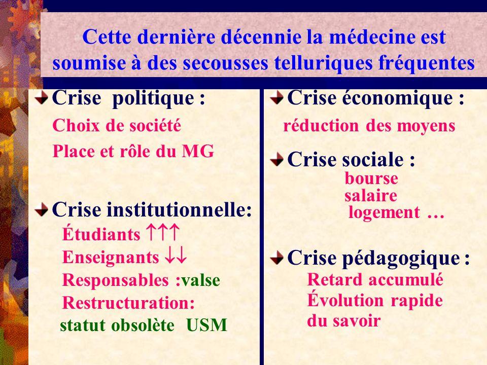 Crise institutionnelle: Crise économique : Crise sociale :