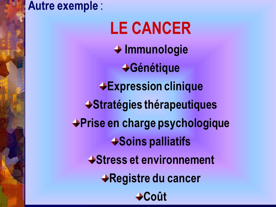 LE CANCER Autre exemple : Immunologie Génétique Expression clinique