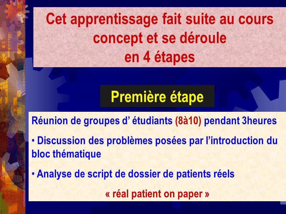 « réal patient on paper »