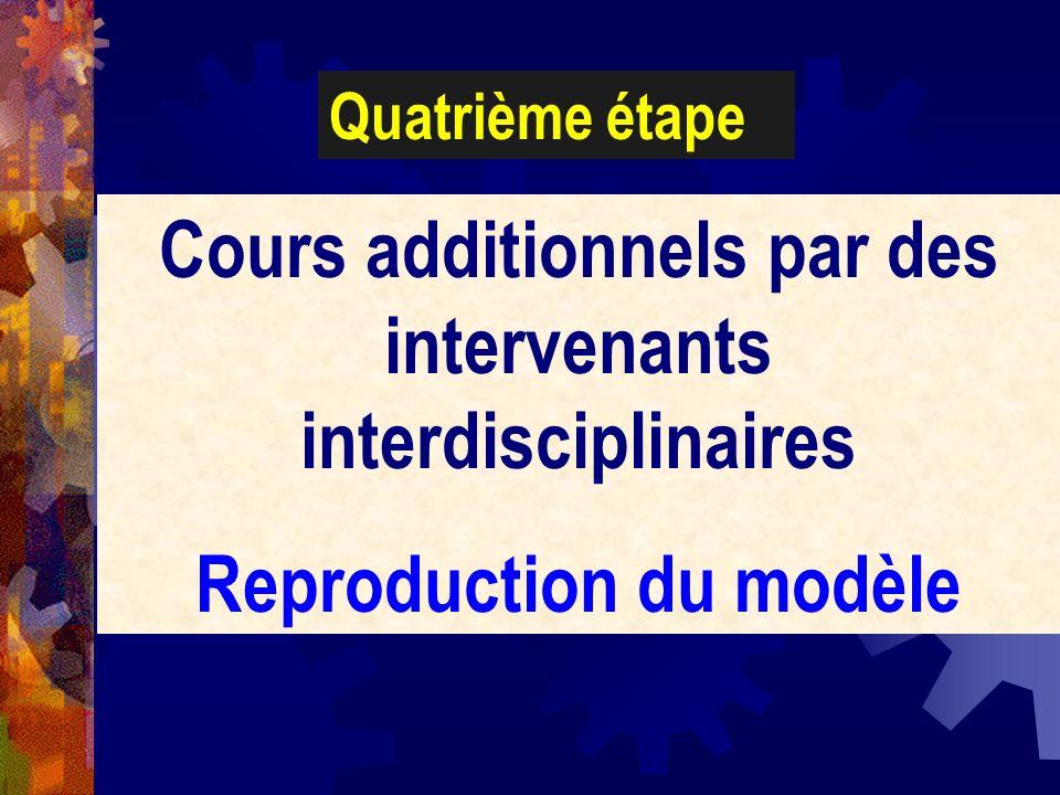 Cours additionnels par des intervenants interdisciplinaires