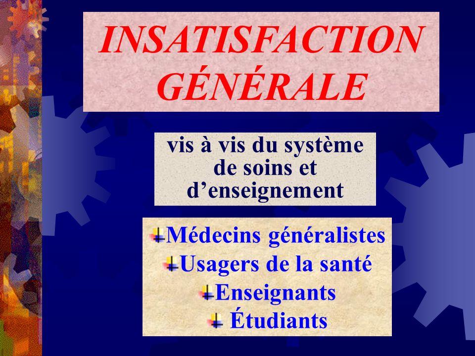 INSATISFACTION GÉNÉRALE