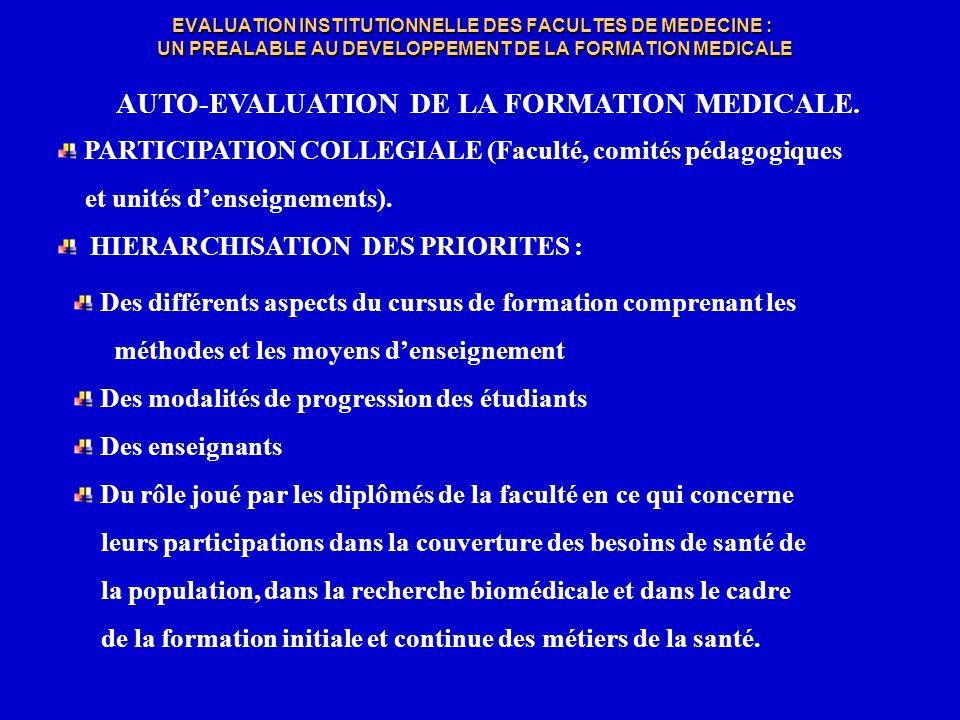 AUTO-EVALUATION DE LA FORMATION MEDICALE.