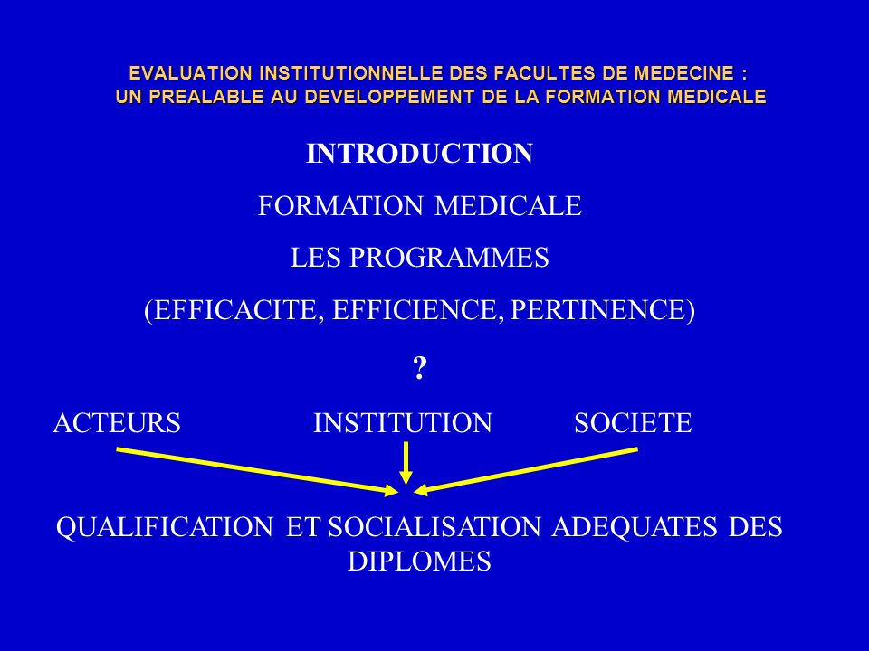INTRODUCTION FORMATION MEDICALE LES PROGRAMMES