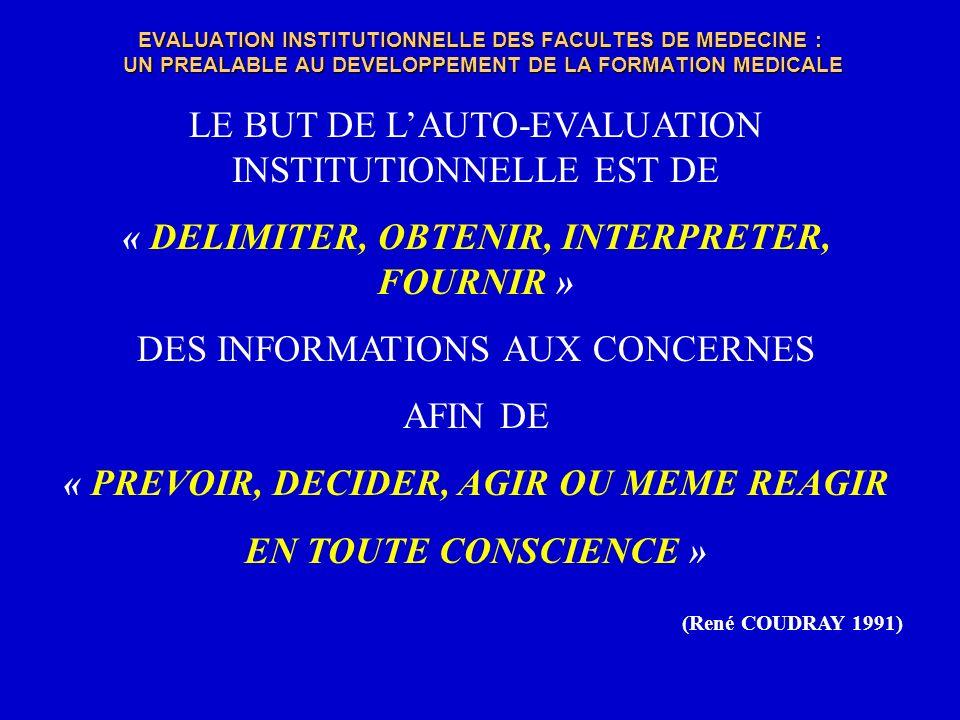 LE BUT DE L'AUTO-EVALUATION INSTITUTIONNELLE EST DE