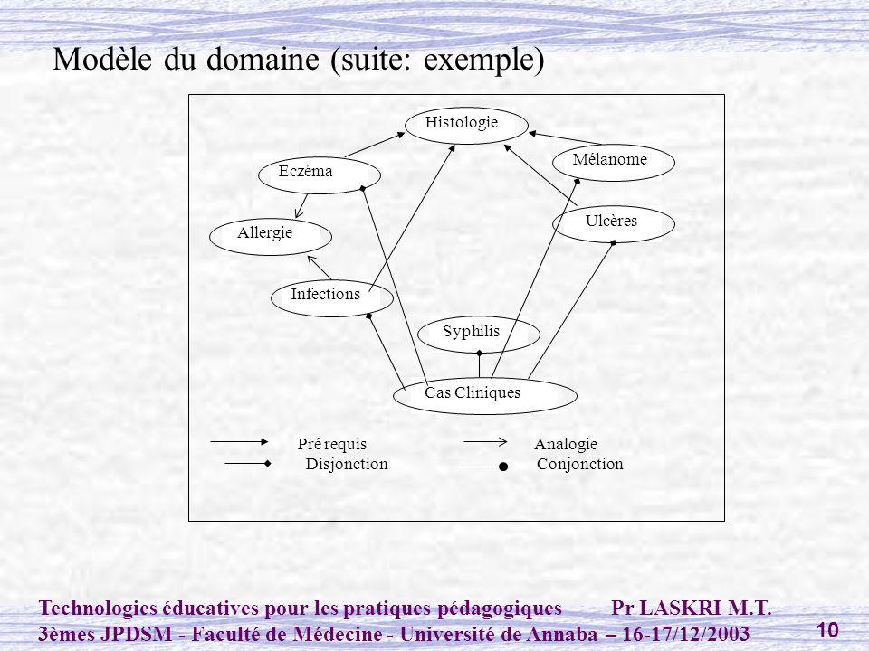 Modèle du domaine (suite: exemple)