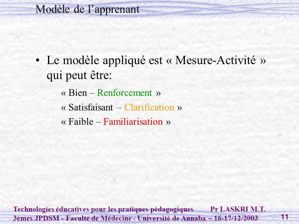 Le modèle appliqué est « Mesure-Activité » qui peut être: