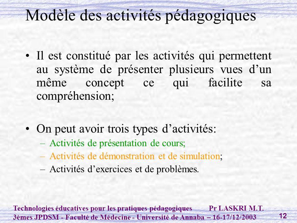Modèle des activités pédagogiques