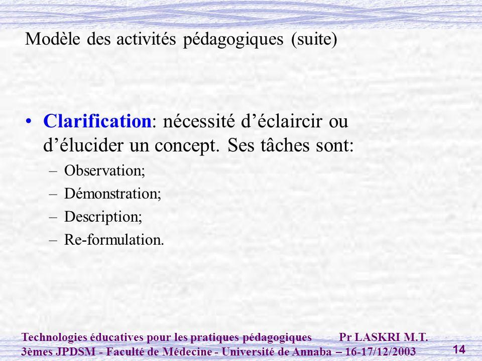 Modèle des activités pédagogiques (suite)