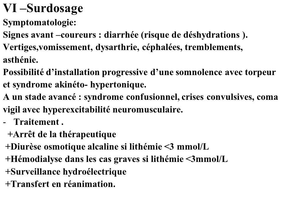 VI –Surdosage Symptomatologie: