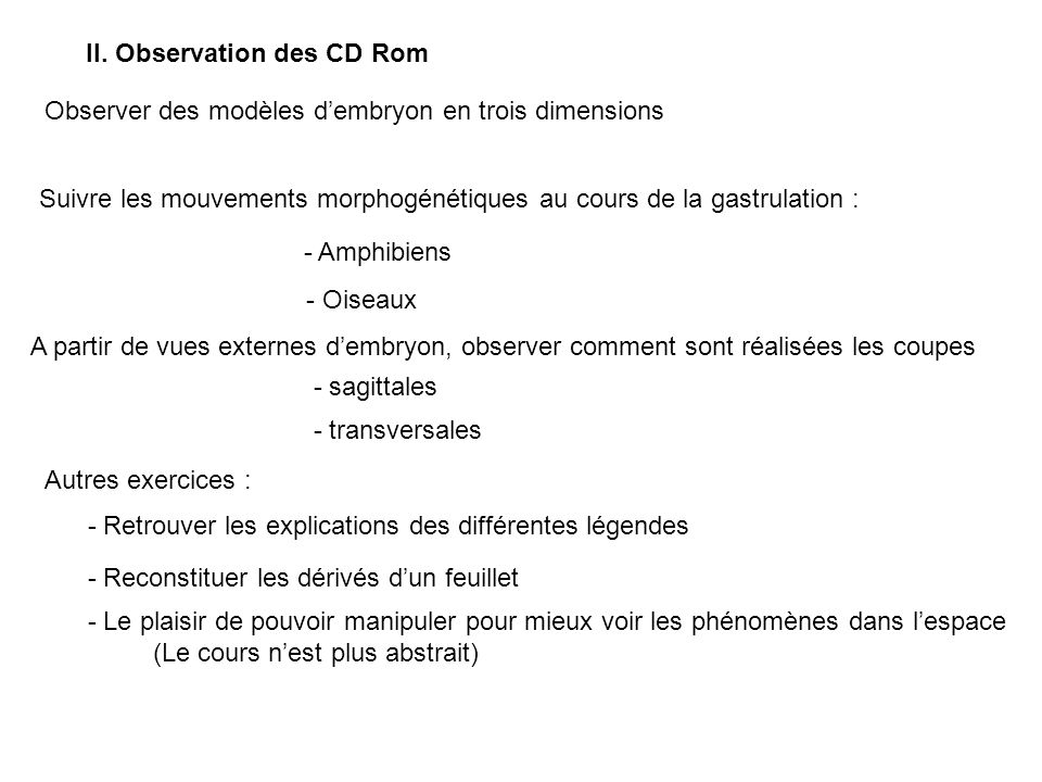 II. Observation des CD Rom