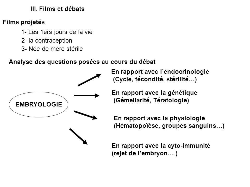 III. Films et débats Films projetés. 1- Les 1ers jours de la vie. 2- la contraception. 3- Née de mère stérile.