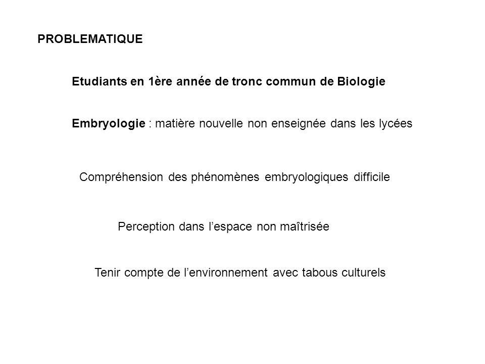 PROBLEMATIQUE Etudiants en 1ère année de tronc commun de Biologie. Embryologie : matière nouvelle non enseignée dans les lycées.