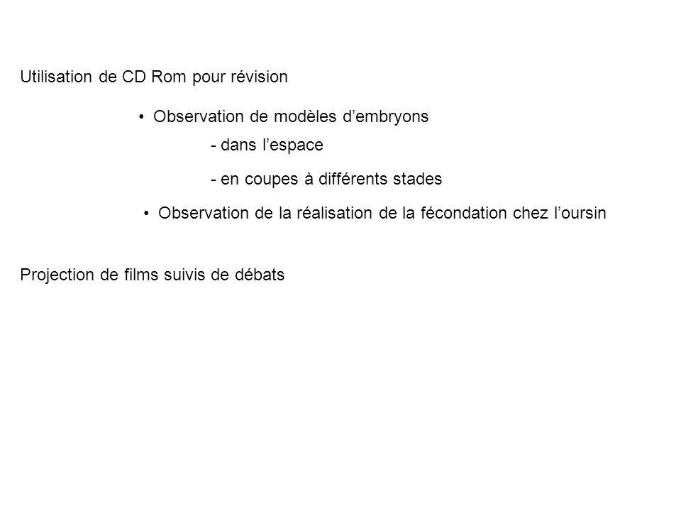 Utilisation de CD Rom pour révision