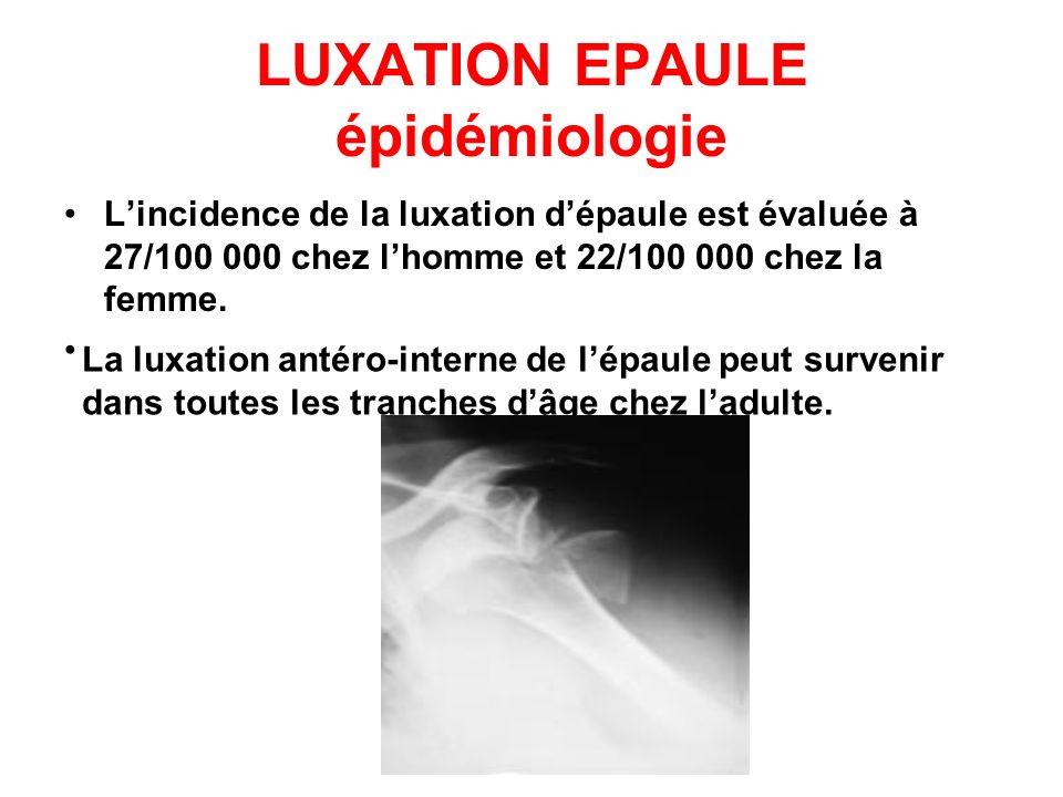 LUXATION EPAULE épidémiologie