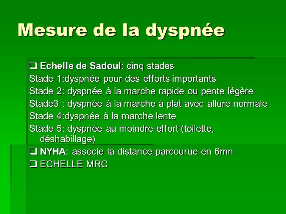 Mesure de la dyspnée Echelle de Sadoul: cinq stades