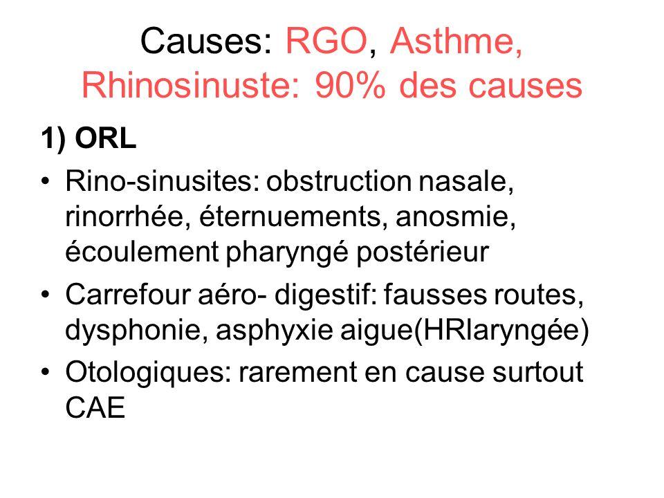 Causes: RGO, Asthme, Rhinosinuste: 90% des causes