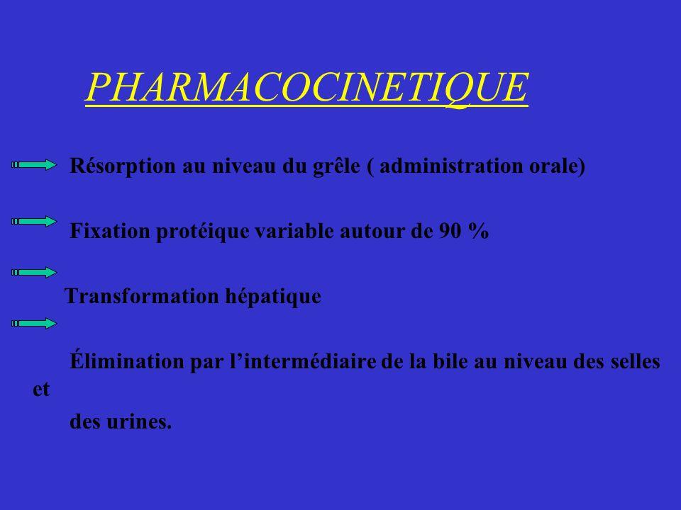 PHARMACOCINETIQUE Résorption au niveau du grêle ( administration orale) Fixation protéique variable autour de 90 %
