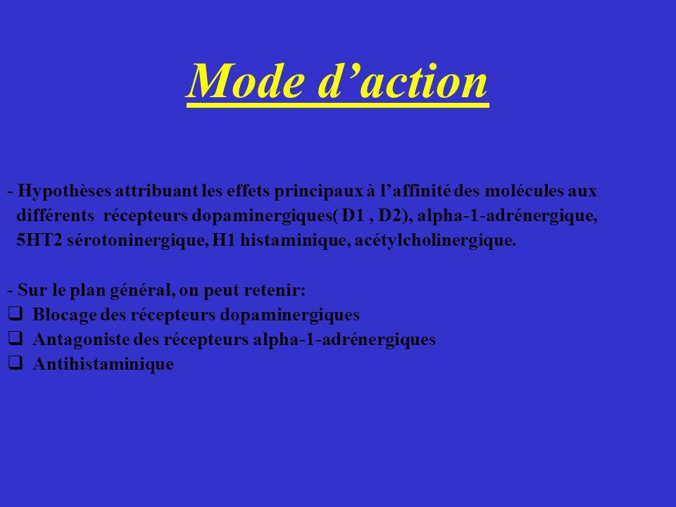 Mode d'action - Hypothèses attribuant les effets principaux à l'affinité des molécules aux.