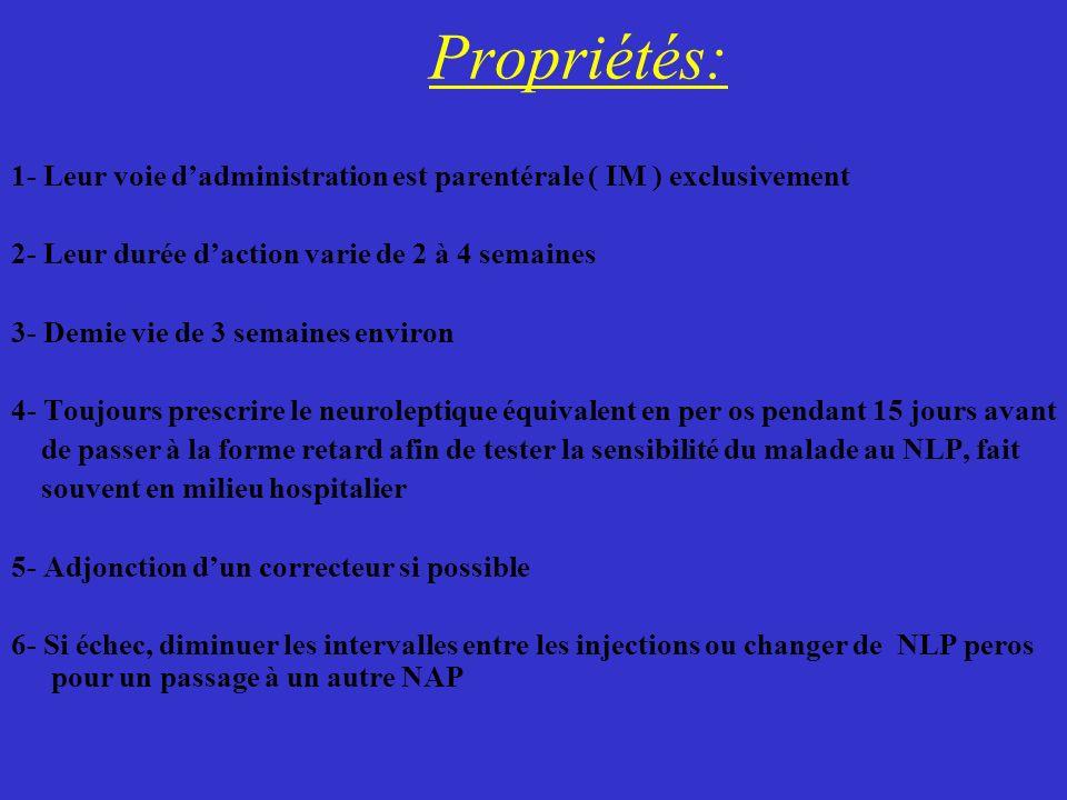 Propriétés: 1- Leur voie d'administration est parentérale ( IM ) exclusivement. 2- Leur durée d'action varie de 2 à 4 semaines.